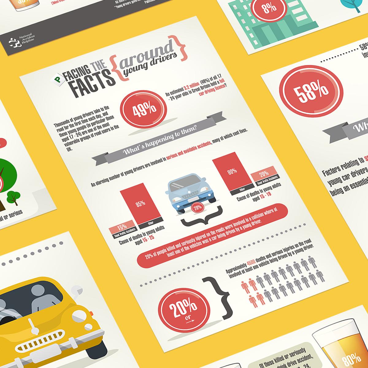 Infographic: Accident Helpline